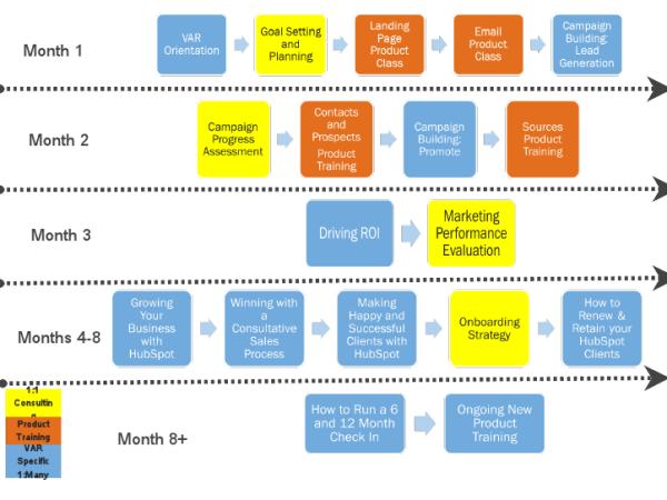 Training Procedure Template Hitoriinfo - Training roadmap template