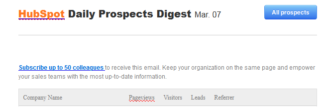 Hubspot Prospects Report Email Image   How to use it effectively