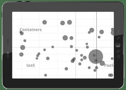 cast-highlight-quadrant-labels