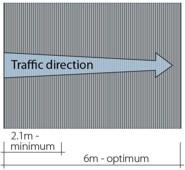 Entrance Matting Traffic Direction