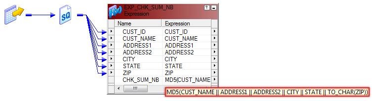 Understanding The Informatica MD5 Function