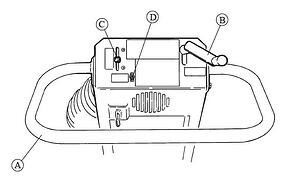 Garlock Ultra Cutter How To Set Up And Operate