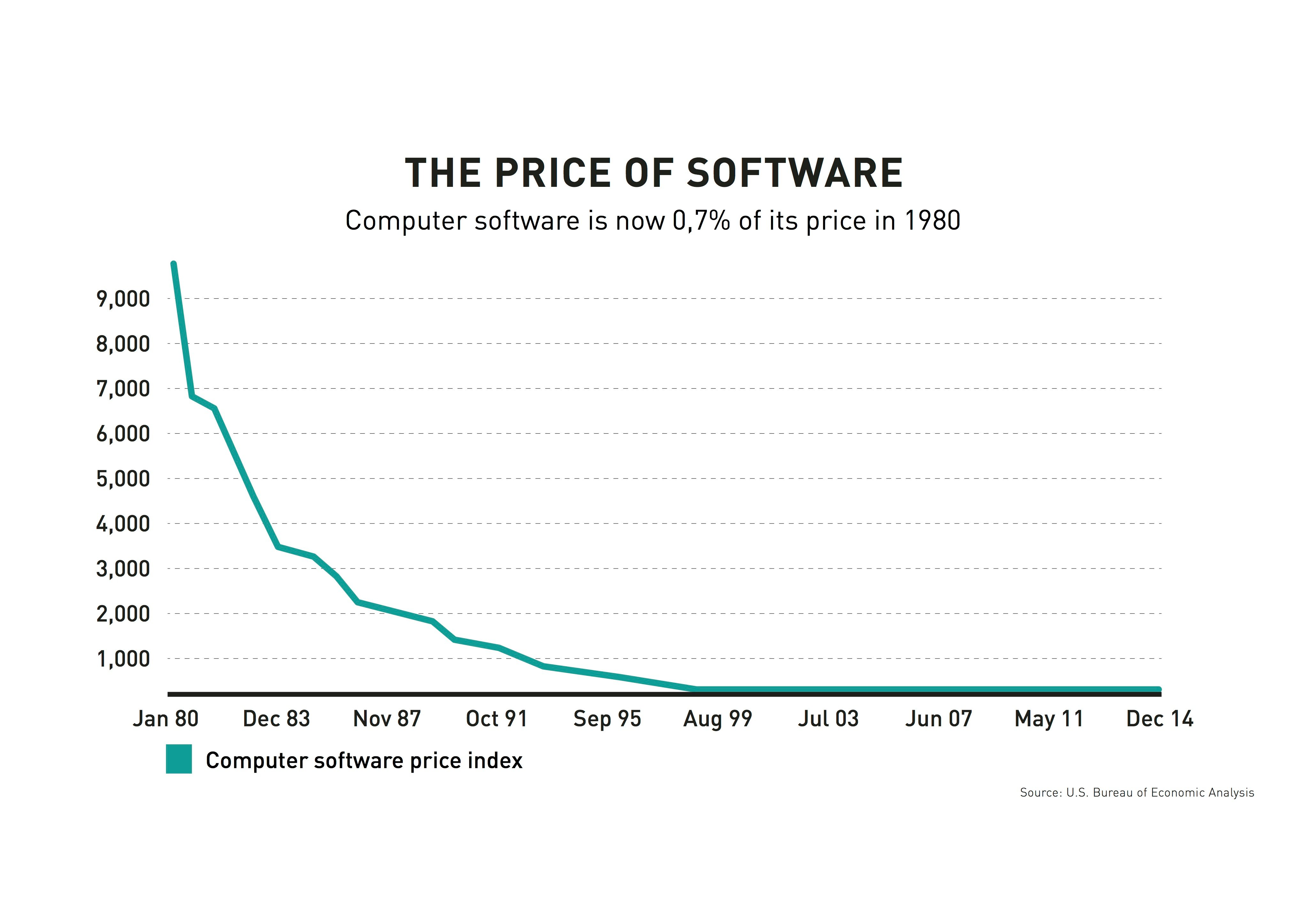 Price_of_software.jpg