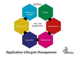 Application Lifecycle Management (1)