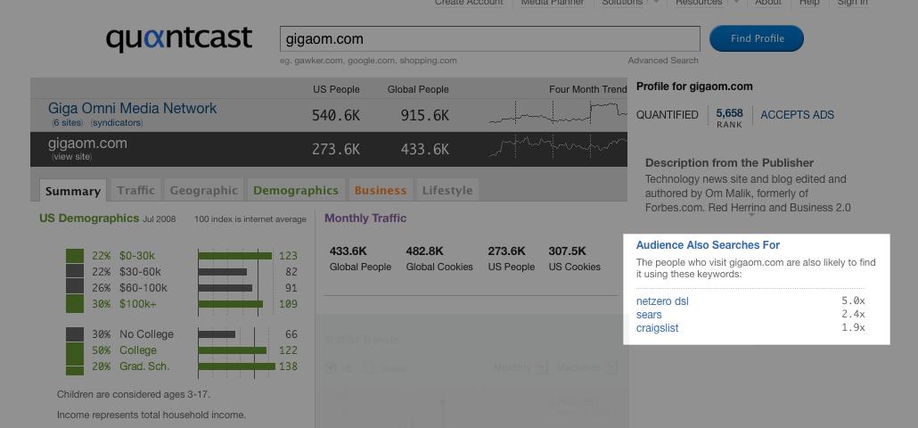 gigaom.com (rank 5,658) - Web Site Audience Profiles from Quantcast.png