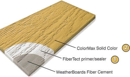 CertainTeed ColorMax Color Layers - Berkeley Exteriors - CT