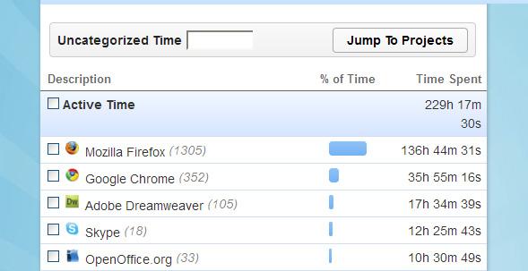 Chrometa time tracking tool