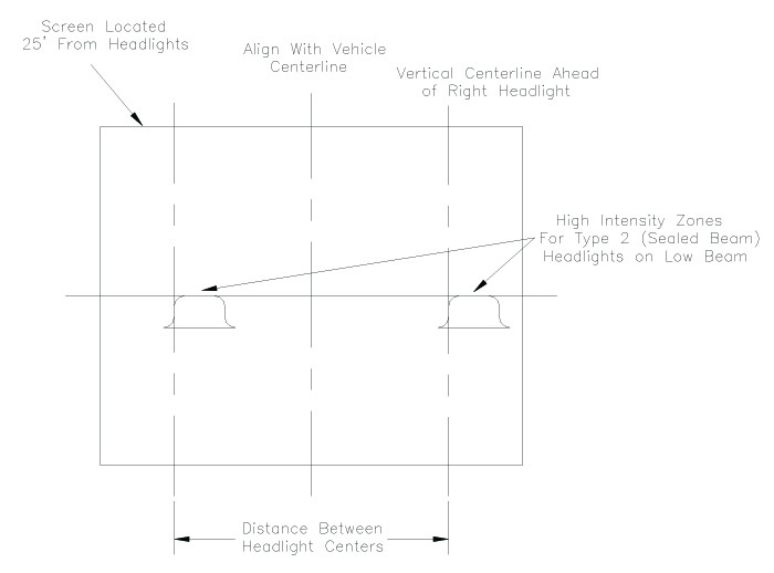 Headlight Diagram