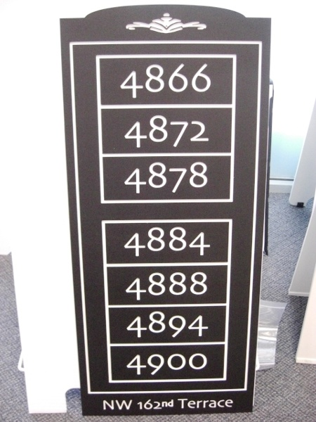 Home Identification Numbers