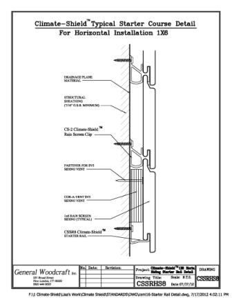 Rainscreen design help architects and builders achieve for Exterior z furring channel