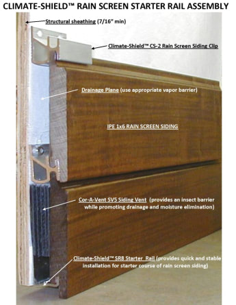Rain Screen Siding What Is It And Why Use It