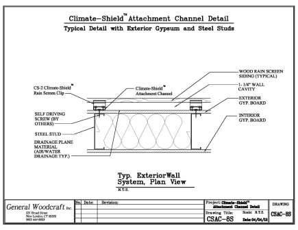 Metal stud wall pricing for Exterior z furring channel