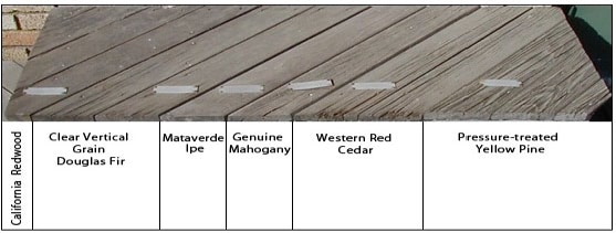 Ipe Decking Compared To Red Cedar Decking