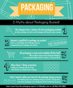 5-Myths-about-packaging-busted