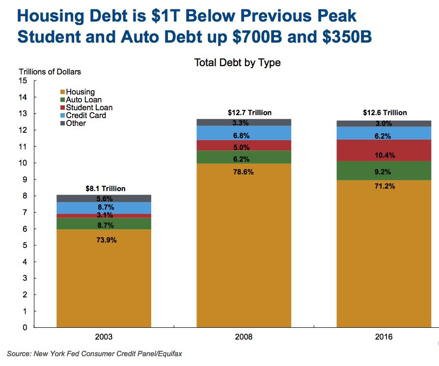student-debt.png