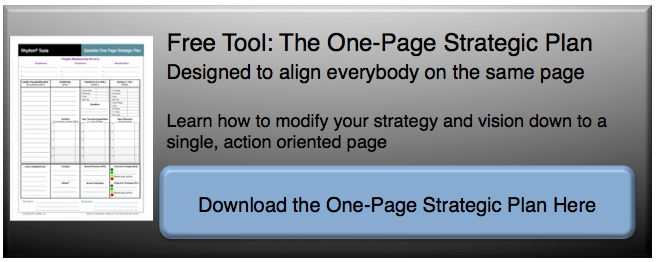 One Page Strategy One-page Strategic Plan