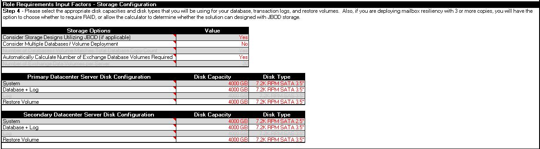 Exchange 2013 Server Role Requirement Calculator – Part 1