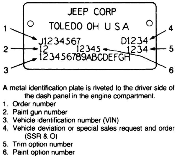 rpo codes by vinnumber for chevy suburban