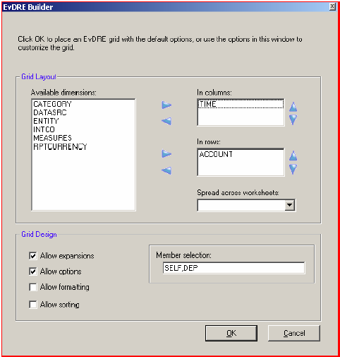 Discover 4 Key SAP BPC Functions [Checklist]