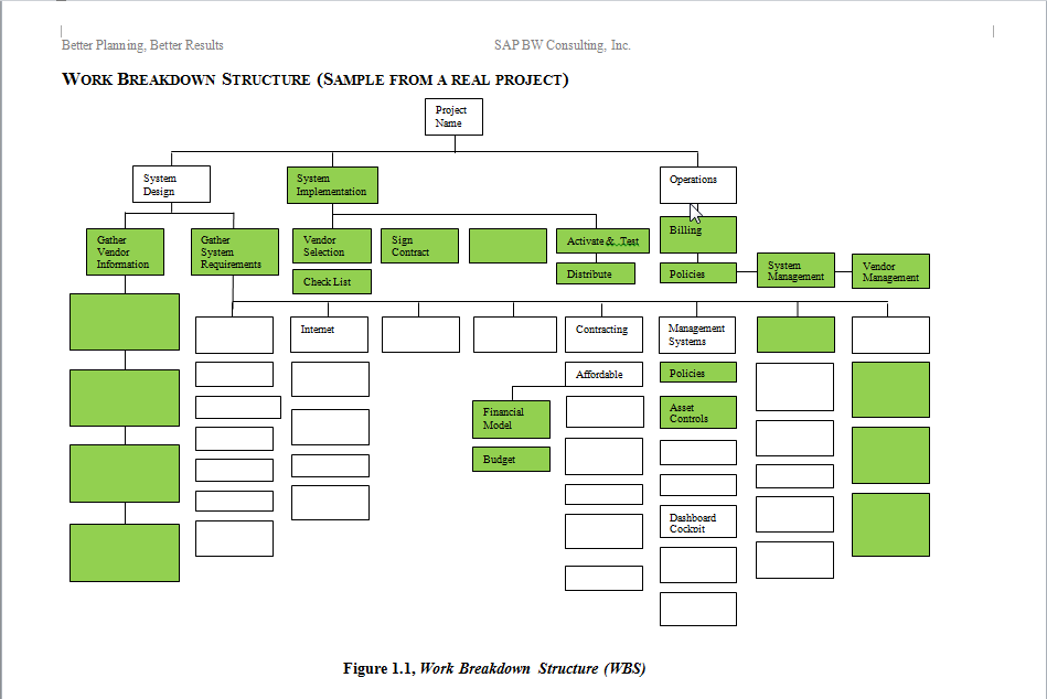 sample crm business plan