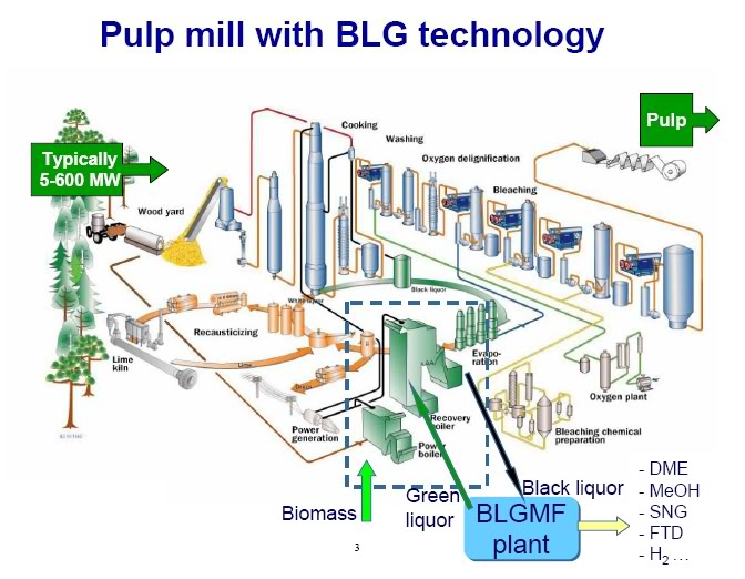 SAP IS Mill Solution