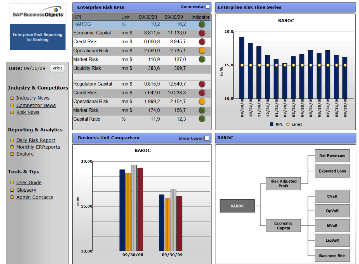 Sample xCelsius Finance Dashboard