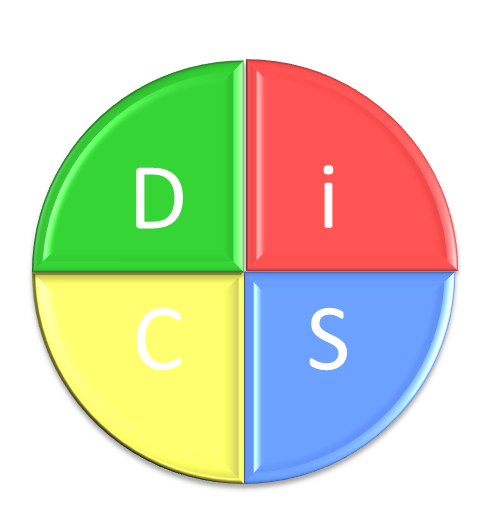 DiSC Circle no desc