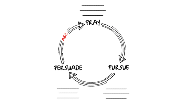 the-cause-circle