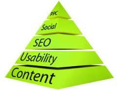 Buy website content