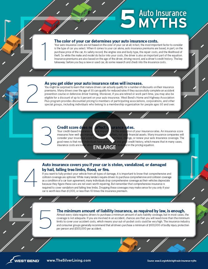 5-Auto-Insurance-Myths-Infograph-Enlarge-New.jpg