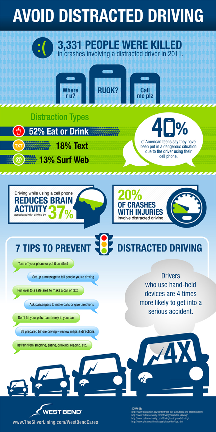 Distracted Driving Affects All Of Us