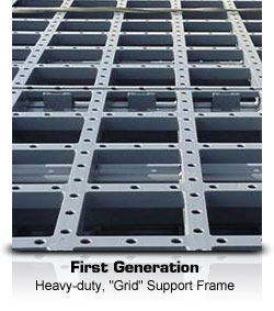 First Generation:Heavy-duty, 'Grid' Support Frame