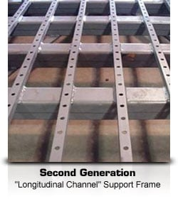Second Generation: 'Longitudinal Channel' Support Frame