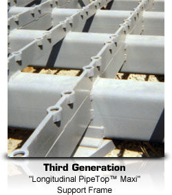 Third Generation: 'Longitudinal PipeTop Maxi' Support Frame
