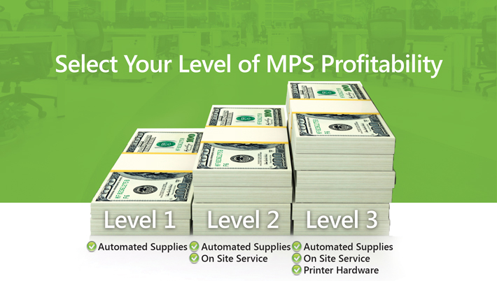 select your level of mps profitability