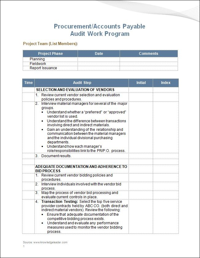 Procurement/Accounts Payable Audit Work Program