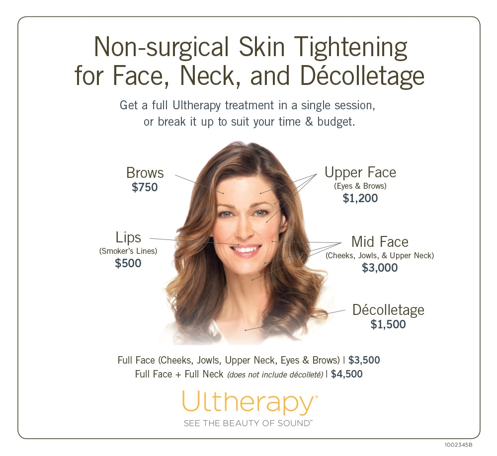 Ultherapy-Cost-Diagram