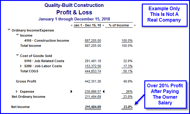 Unique Contractors Earn Enormous Profits – Profit and Loss Report Sample