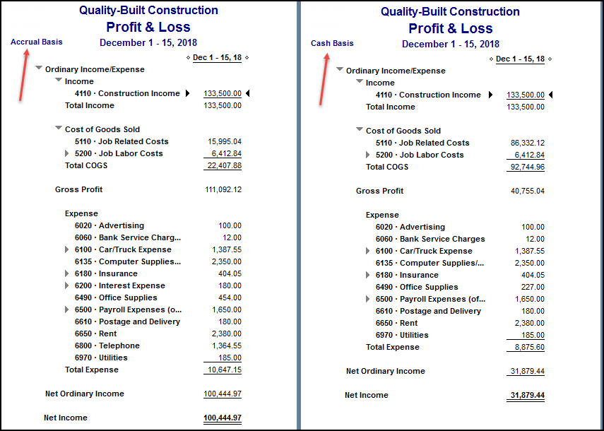 Beautiful Profit And Loss Report Example Ideas - Best Resume ...