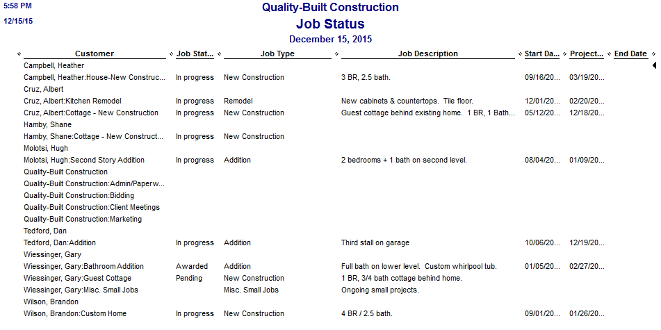 construction weekly progress report template .