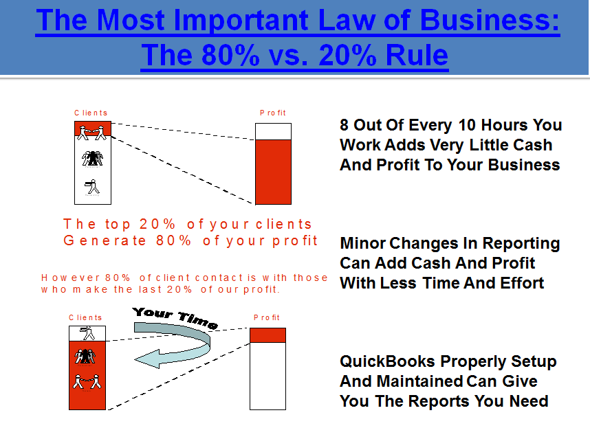 Bad QuickBooks Bookkeeping Can Destroy Your Construction Company