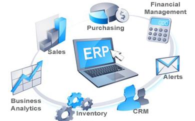Картинки по запросу ERP-systems