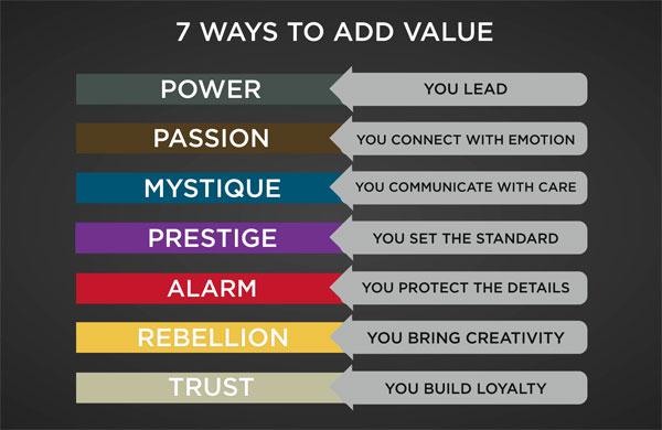 HTF 7 ways to add value