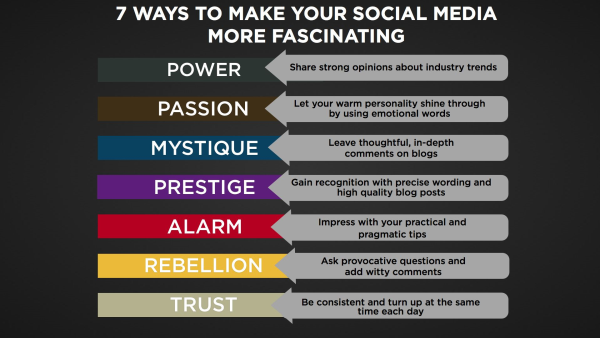 7 Ways to Make Your Social Media More Fascinating.001 resized 600