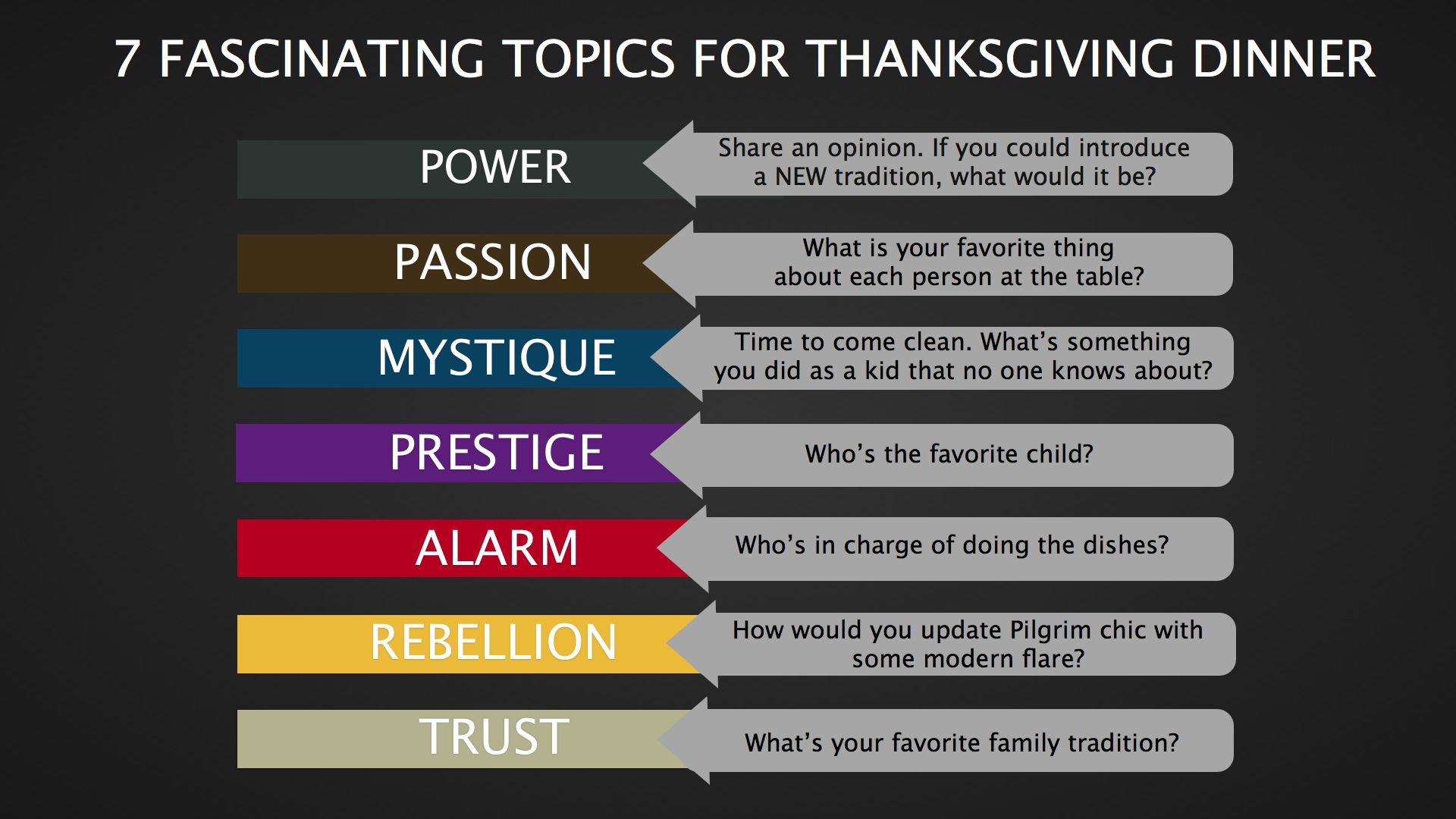 7 Fascinating Topic For Thanksgiving.001