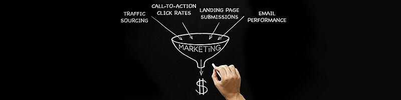 How to Measure (and Fix) Your Marketing Funnel