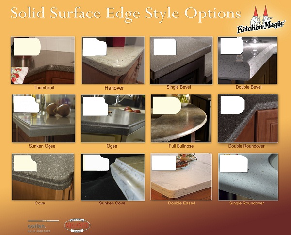 Countertop Edge Styles That Work Best In Small Kitchens - Best countertop