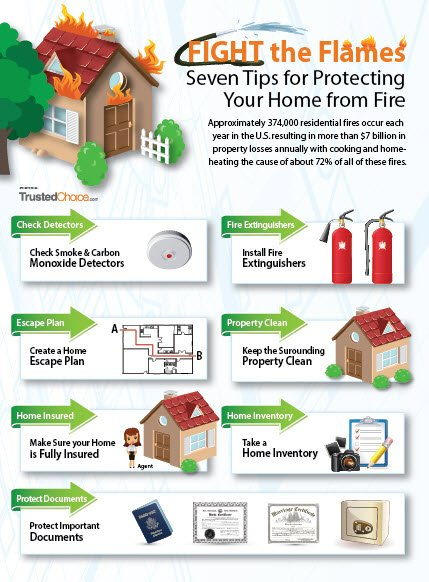 7 tips for protecting your home from fire for Fire prevention tips for home