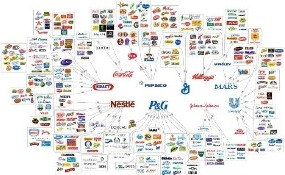 FMCG brands test subscriptions