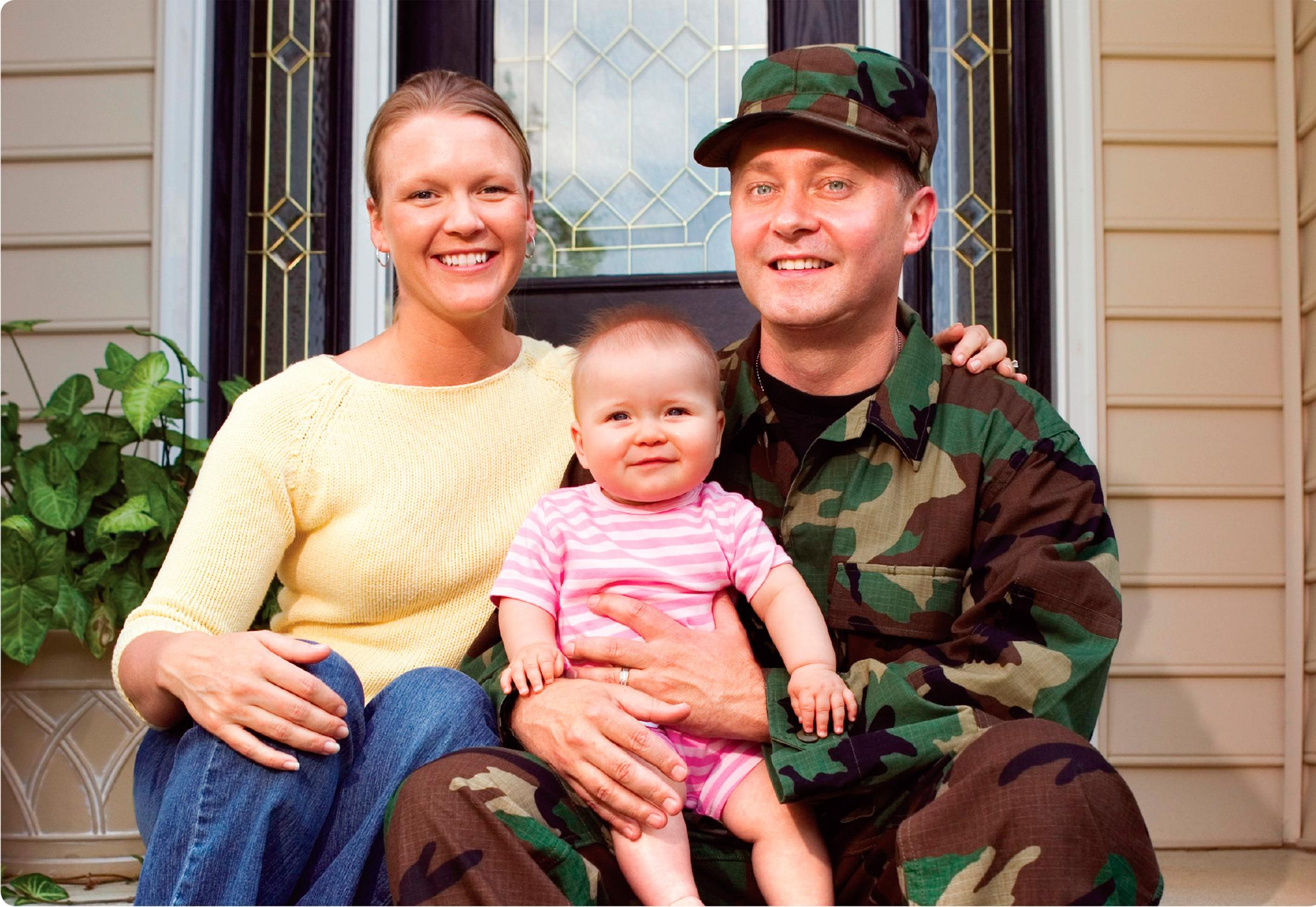 Military Home Ownership